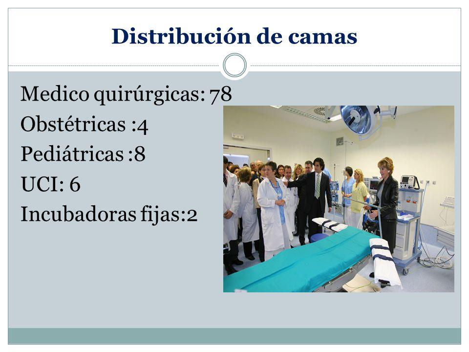 Distribución de camas Medico quirúrgicas: 78 Obstétricas :4 Pediátricas :8 UCI: 6 Incubadoras fijas:2