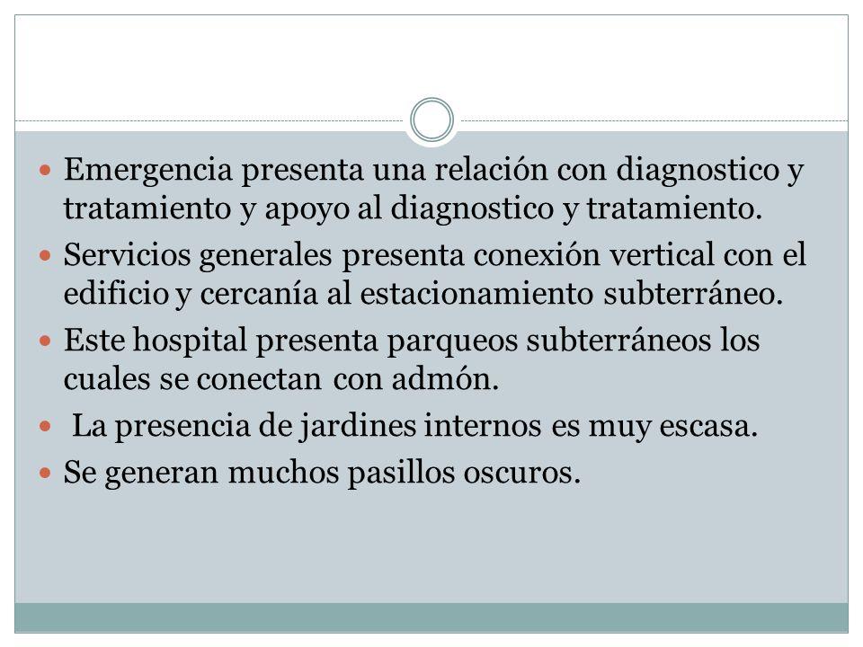 Emergencia presenta una relación con diagnostico y tratamiento y apoyo al diagnostico y tratamiento. Servicios generales presenta conexión vertical co