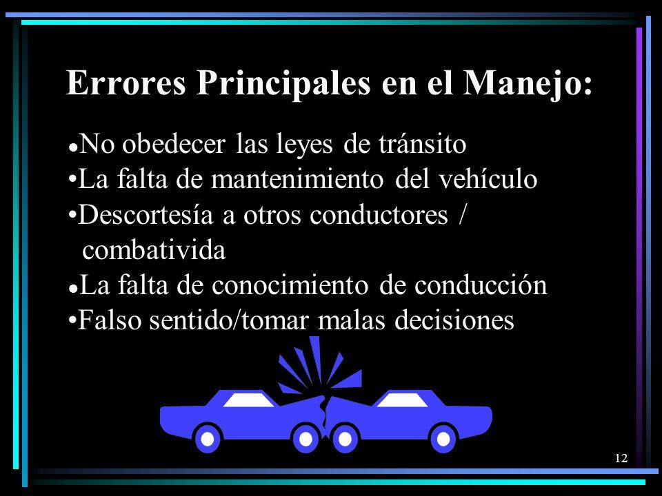 11 Ejemplos de condición física Cuales afectan al conductor: Cansancio Enfermedad Edad Estrés Desabilidades fisicas
