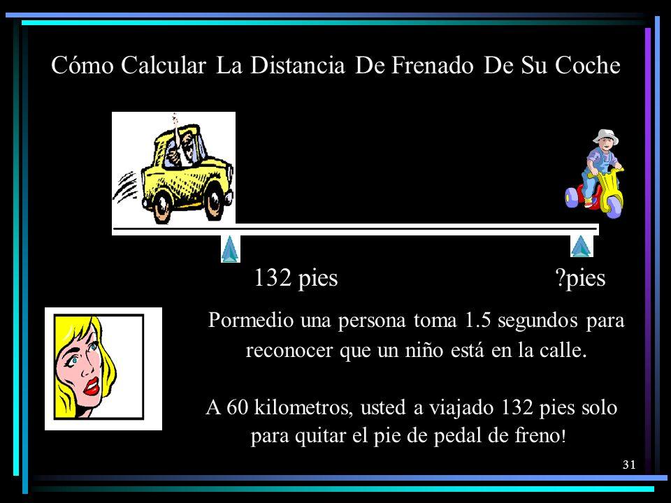 30 Cómo calcular la distancia de frenado de su coche ??? ps 0 pies Digamos que usted está conduciendo a lo largo de 60 kilómetros por hora.