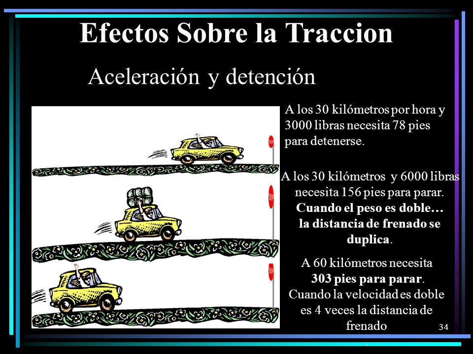 33 Friccion Mientras está en marcha y hay que hacer una parada repentina, usted está confiando en la fricción. La fricción es críticamente afectados p