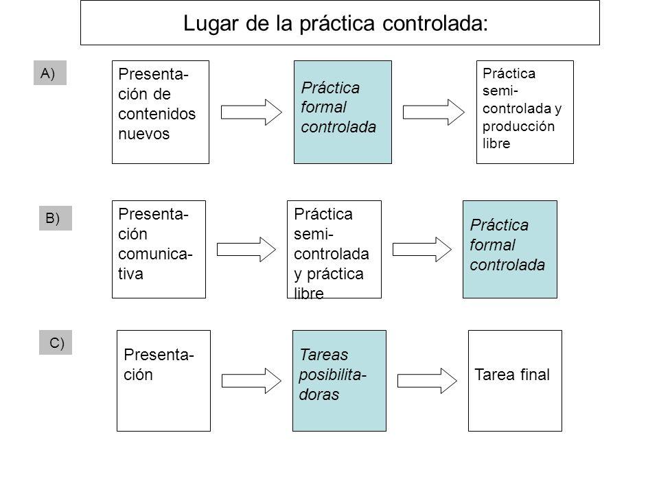 Presenta- ción de contenidos nuevos Práctica formal controlada Práctica semi- controlada y producción libre A) Presenta- ción comunica- tiva Práctica