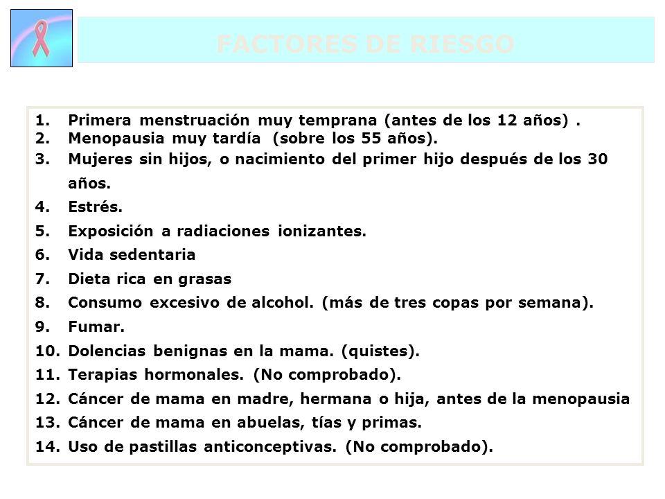 1.Primera menstruación muy temprana (antes de los 12 años). 2.Menopausia muy tardía (sobre los 55 años). 3.Mujeres sin hijos, o nacimiento del primer
