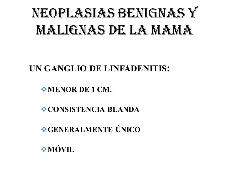 NEOPLASIAS BENIGNAS Y MALIGNAS DE LA MAMA UN GANGLIO DE LINFADENITIS : MENOR DE 1 CM. CONSISTENCIA BLANDA GENERALMENTE ÚNICO MÓVIL