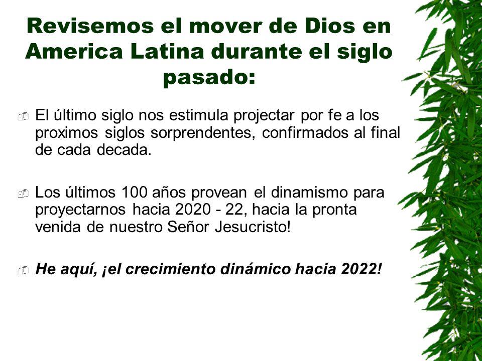 Revisemos el mover de Dios en America Latina durante el siglo pasado: El último siglo nos estimula projectar por fe a los proximos siglos sorprendente