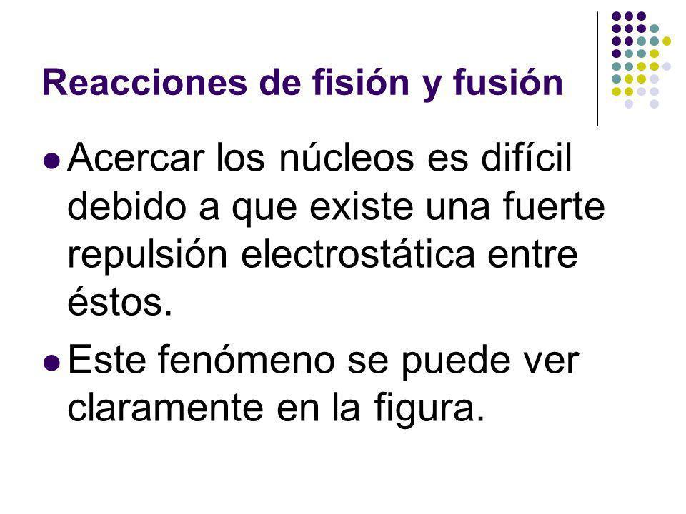 Reacciones de fisión y fusión Acercar los núcleos es difícil debido a que existe una fuerte repulsión electrostática entre éstos.