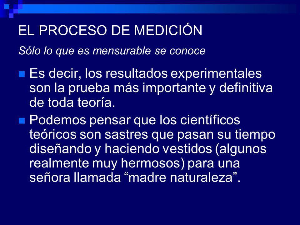 EL PROCESO DE MEDICIÓN Sólo lo que es mensurable se conoce Es decir, los resultados experimentales son la prueba más importante y definitiva de toda teoría.