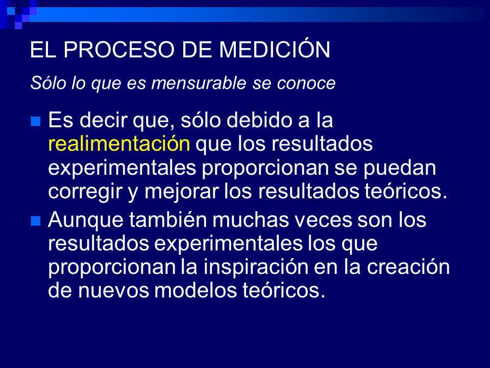 EL PROCESO DE MEDICIÓN Sólo lo que es mensurable se conoce Es decir que, sólo debido a la realimentación que los resultados experimentales proporcionan se puedan corregir y mejorar los resultados teóricos.