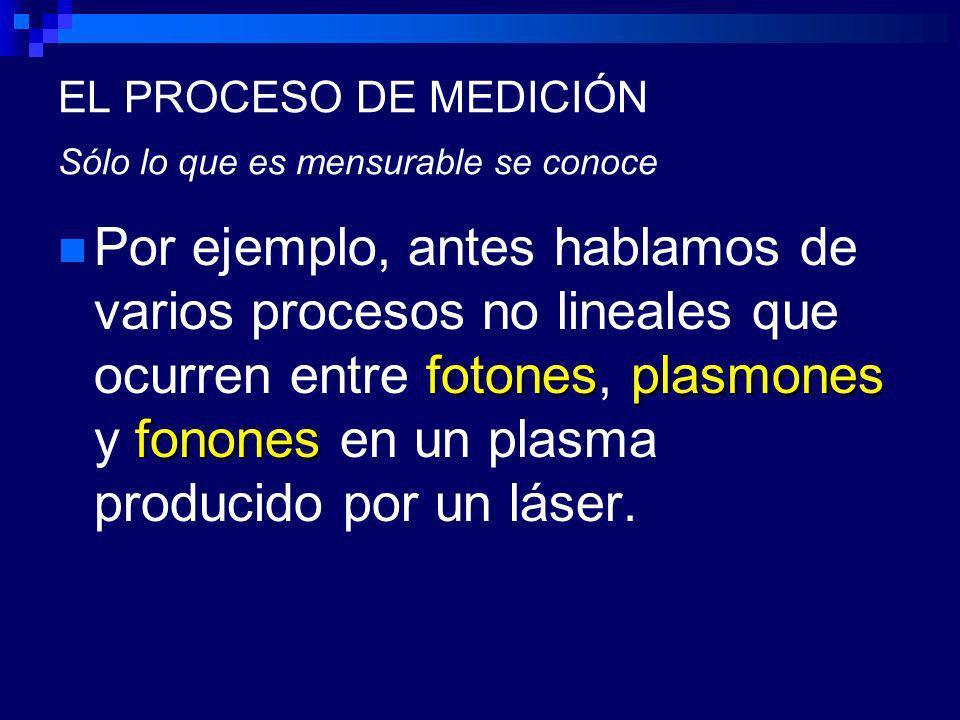 EL PROCESO DE MEDICIÓN Sólo lo que es mensurable se conoce fotonesplasmones fonones Por ejemplo, antes hablamos de varios procesos no lineales que ocurren entre fotones, plasmones y fonones en un plasma producido por un láser.