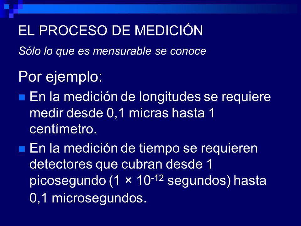 EL PROCESO DE MEDICIÓN Sólo lo que es mensurable se conoce Por ejemplo: En la medición de longitudes se requiere medir desde 0,1 micras hasta 1 centímetro.