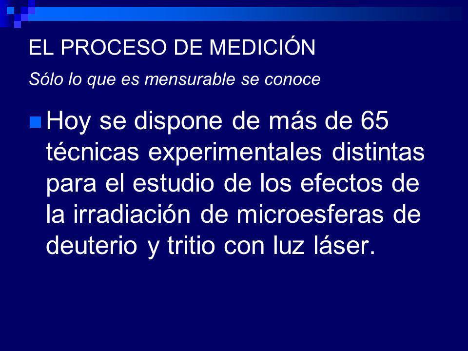 EL PROCESO DE MEDICIÓN Sólo lo que es mensurable se conoce Hoy se dispone de más de 65 técnicas experimentales distintas para el estudio de los efectos de la irradiación de microesferas de deuterio y tritio con luz láser.