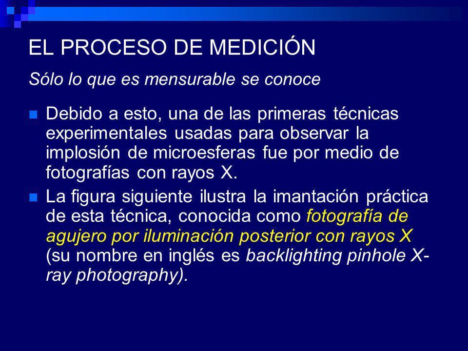 EL PROCESO DE MEDICIÓN Sólo lo que es mensurable se conoce Debido a esto, una de las primeras técnicas experimentales usadas para observar la implosión de microesferas fue por medio de fotografías con rayos X.