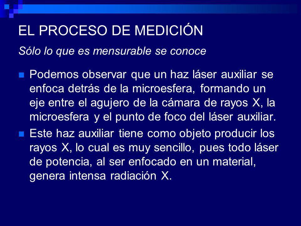 EL PROCESO DE MEDICIÓN Sólo lo que es mensurable se conoce Podemos observar que un haz láser auxiliar se enfoca detrás de la microesfera, formando un eje entre el agujero de la cámara de rayos X, la microesfera y el punto de foco del láser auxiliar.
