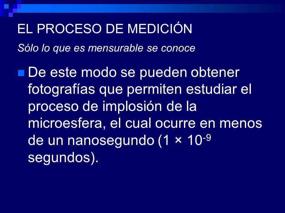 EL PROCESO DE MEDICIÓN Sólo lo que es mensurable se conoce De este modo se pueden obtener fotografías que permiten estudiar el proceso de implosión de la microesfera, el cual ocurre en menos de un nanosegundo (1 × 10 -9 segundos).