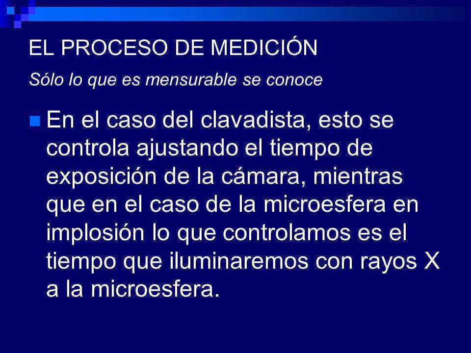 EL PROCESO DE MEDICIÓN Sólo lo que es mensurable se conoce En el caso del clavadista, esto se controla ajustando el tiempo de exposición de la cámara, mientras que en el caso de la microesfera en implosión lo que controlamos es el tiempo que iluminaremos con rayos X a la microesfera.