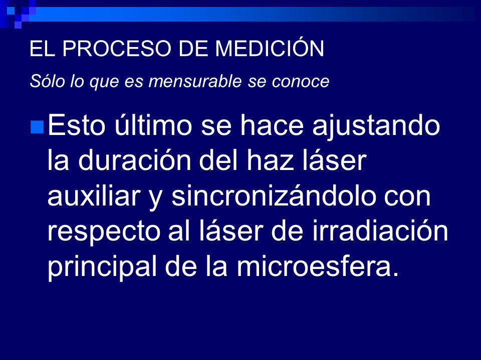 EL PROCESO DE MEDICIÓN Sólo lo que es mensurable se conoce Esto último se hace ajustando la duración del haz láser auxiliar y sincronizándolo con respecto al láser de irradiación principal de la microesfera.