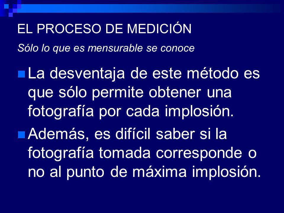 EL PROCESO DE MEDICIÓN Sólo lo que es mensurable se conoce La desventaja de este método es que sólo permite obtener una fotografía por cada implosión.