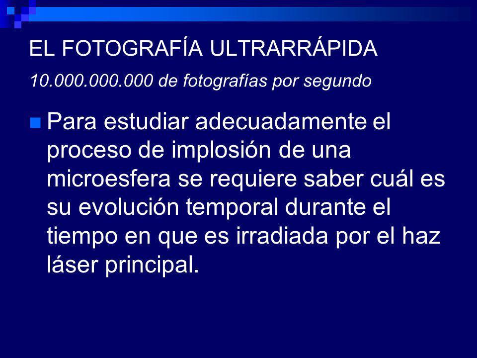 EL FOTOGRAFÍA ULTRARRÁPIDA 10.000.000.000 de fotografías por segundo Para estudiar adecuadamente el proceso de implosión de una microesfera se requiere saber cuál es su evolución temporal durante el tiempo en que es irradiada por el haz láser principal.