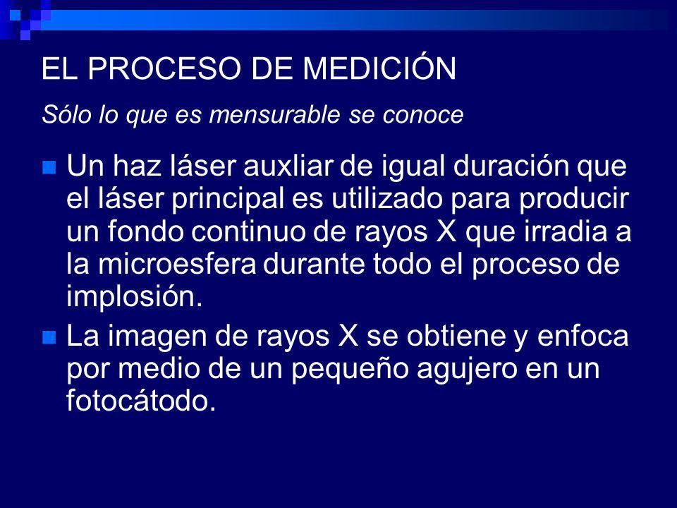 EL PROCESO DE MEDICIÓN Sólo lo que es mensurable se conoce Un haz láser auxliar de igual duración que el láser principal es utilizado para producir un fondo continuo de rayos X que irradia a la microesfera durante todo el proceso de implosión.