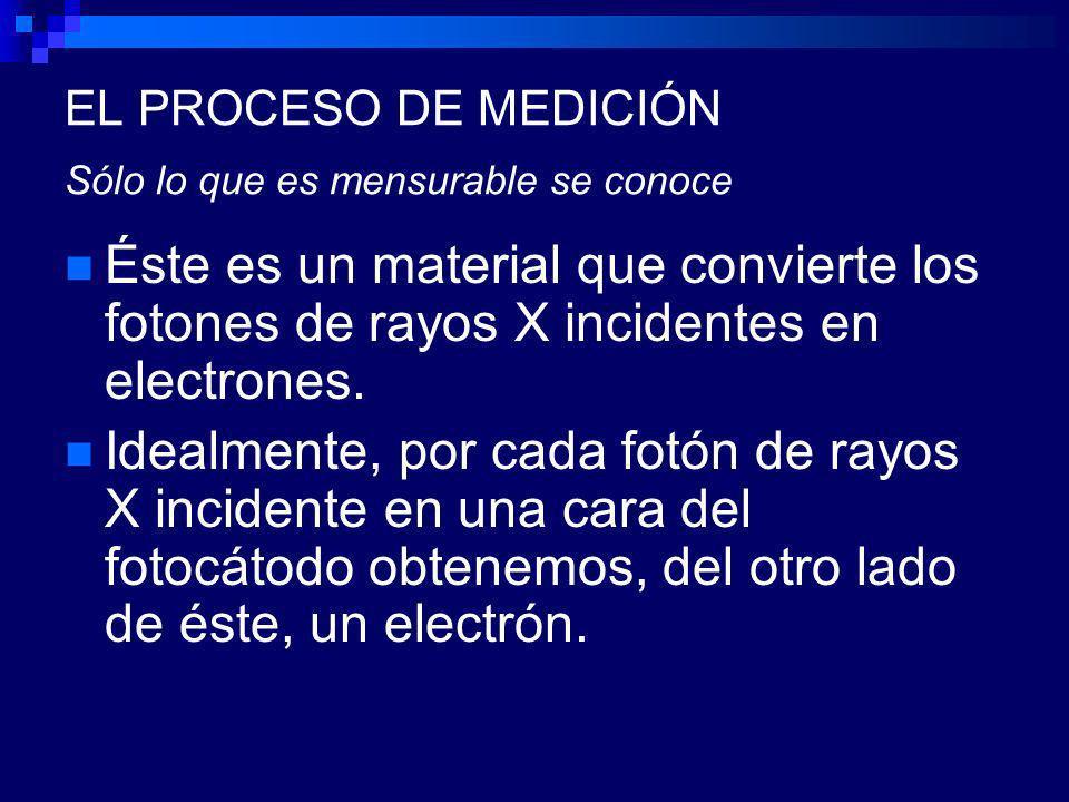 EL PROCESO DE MEDICIÓN Sólo lo que es mensurable se conoce Éste es un material que convierte los fotones de rayos X incidentes en electrones.