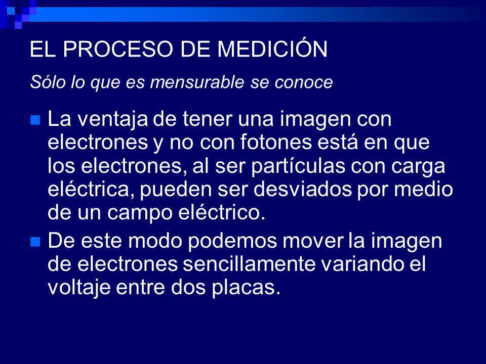 EL PROCESO DE MEDICIÓN Sólo lo que es mensurable se conoce La ventaja de tener una imagen con electrones y no con fotones está en que los electrones, al ser partículas con carga eléctrica, pueden ser desviados por medio de un campo eléctrico.