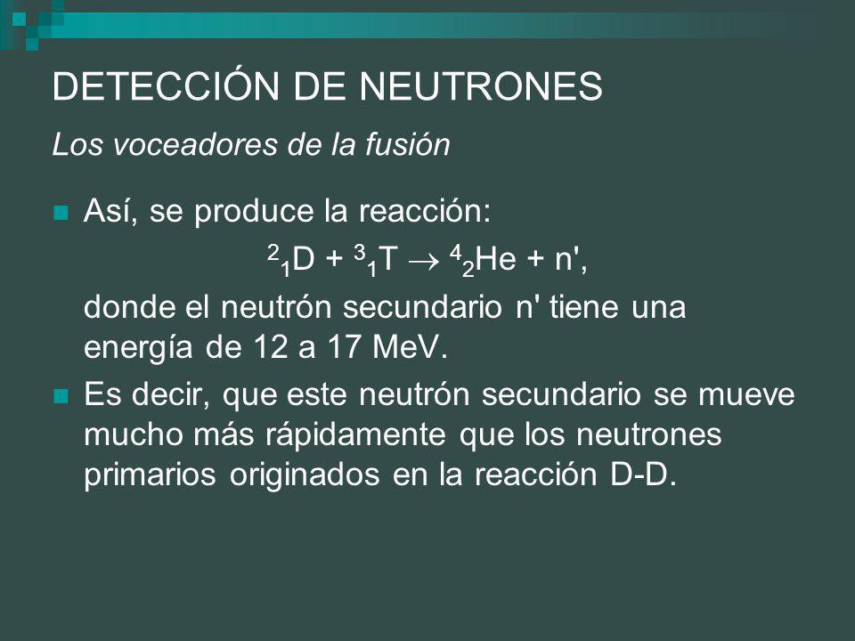 DETECCIÓN DE NEUTRONES Los voceadores de la fusión Así, se produce la reacción: 2 1 D + 3 1 T 4 2 He + n , donde el neutrón secundario n tiene una energía de 12 a 17 MeV.