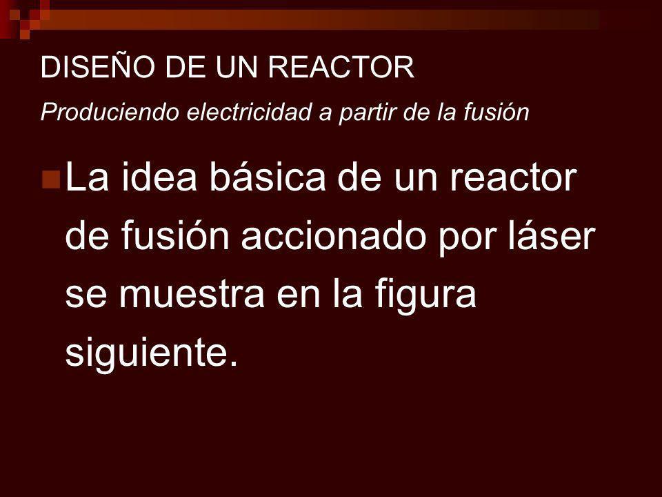 DISEÑO DE UN REACTOR Produciendo electricidad a partir de la fusión La idea básica de un reactor de fusión accionado por láser se muestra en la figura siguiente.