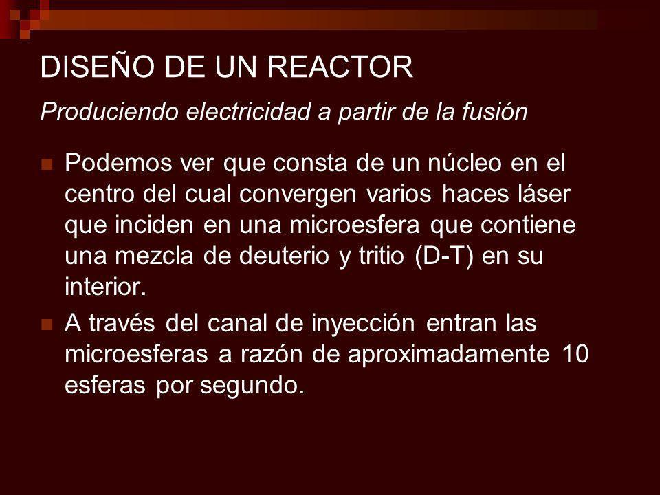 DISEÑO DE UN REACTOR Produciendo electricidad a partir de la fusión Podemos ver que consta de un núcleo en el centro del cual convergen varios haces láser que inciden en una microesfera que contiene una mezcla de deuterio y tritio (D-T) en su interior.