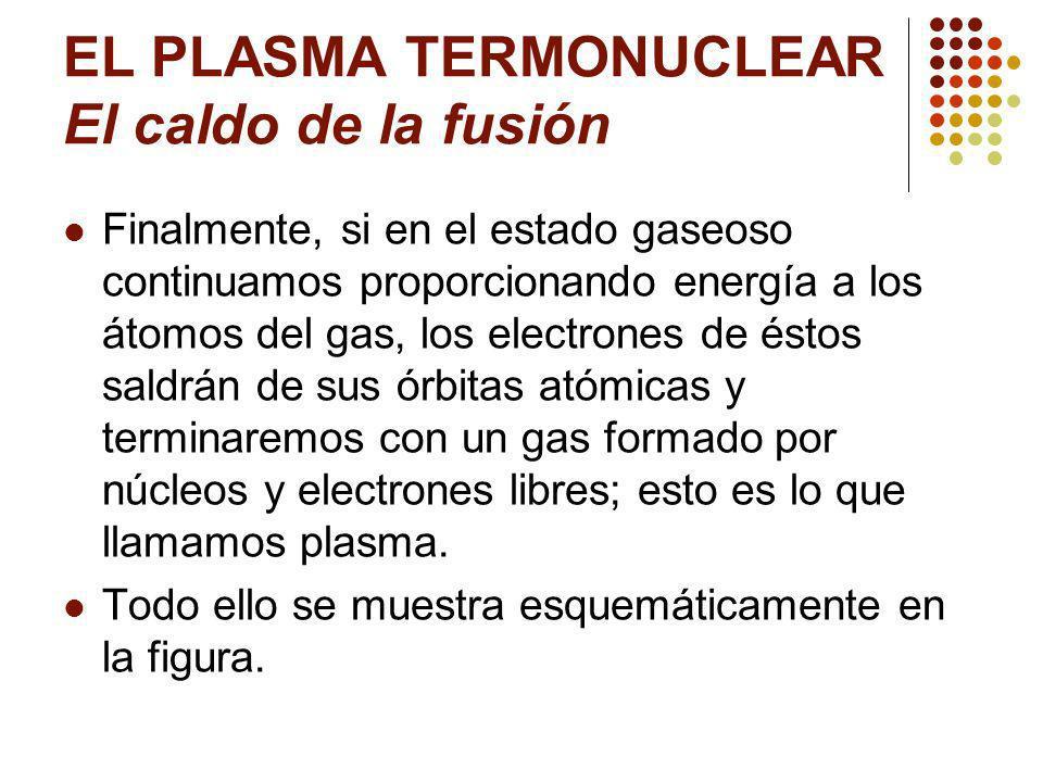EL PLASMA TERMONUCLEAR El caldo de la fusión Finalmente, si en el estado gaseoso continuamos proporcionando energía a los átomos del gas, los electrones de éstos saldrán de sus órbitas atómicas y terminaremos con un gas formado por núcleos y electrones libres; esto es lo que llamamos plasma.
