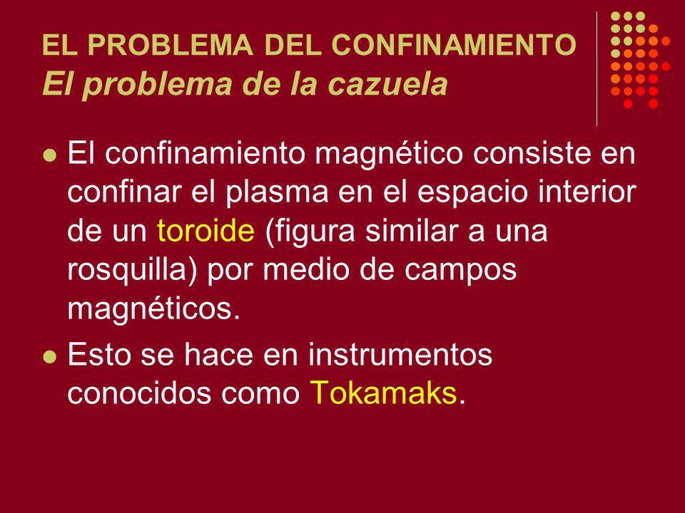 EL PROBLEMA DEL CONFINAMIENTO El problema de la cazuela El confinamiento magnético consiste en confinar el plasma en el espacio interior de un toroide (figura similar a una rosquilla) por medio de campos magnéticos.