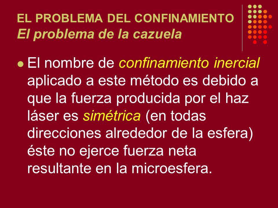 EL PROBLEMA DEL CONFINAMIENTO El problema de la cazuela El nombre de confinamiento inercial aplicado a este método es debido a que la fuerza producida por el haz láser es simétrica (en todas direcciones alrededor de la esfera) éste no ejerce fuerza neta resultante en la microesfera.