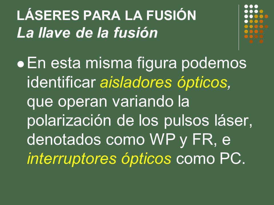LÁSERES PARA LA FUSIÓN La llave de la fusión En esta misma figura podemos identificar aisladores ópticos, que operan variando la polarización de los pulsos láser, denotados como WP y FR, e interruptores ópticos como PC.