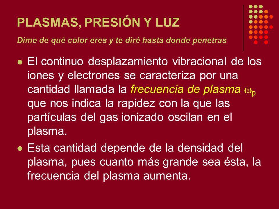 PLASMAS, PRESIÓN Y LUZ Dime de qué color eres y te diré hasta donde penetras El continuo desplazamiento vibracional de los iones y electrones se caracteriza por una cantidad llamada la frecuencia de plasma p que nos indica la rapidez con la que las partículas del gas ionizado oscilan en el plasma.