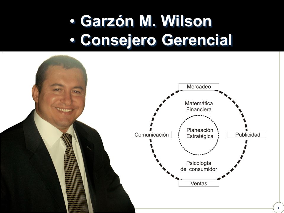 1 Grupo Empresarial Adviser Garzón M.WilsonGarzón M.