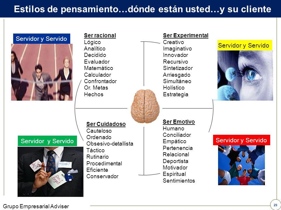 28 Grupo Empresarial Adviser Dominancia Cerebral Hemisferio izquierdo Hemisferio derecho Frontal Derecho IV Basal Derecho III Basal Izquierdo II Comun