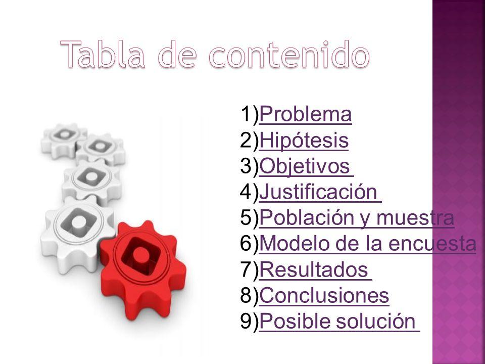 1)ProblemaProblema 2)HipótesisHipótesis 3)ObjetivosObjetivos 4)JustificaciónJustificación 5)Población y muestraPoblación y muestra 6)Modelo de la encu