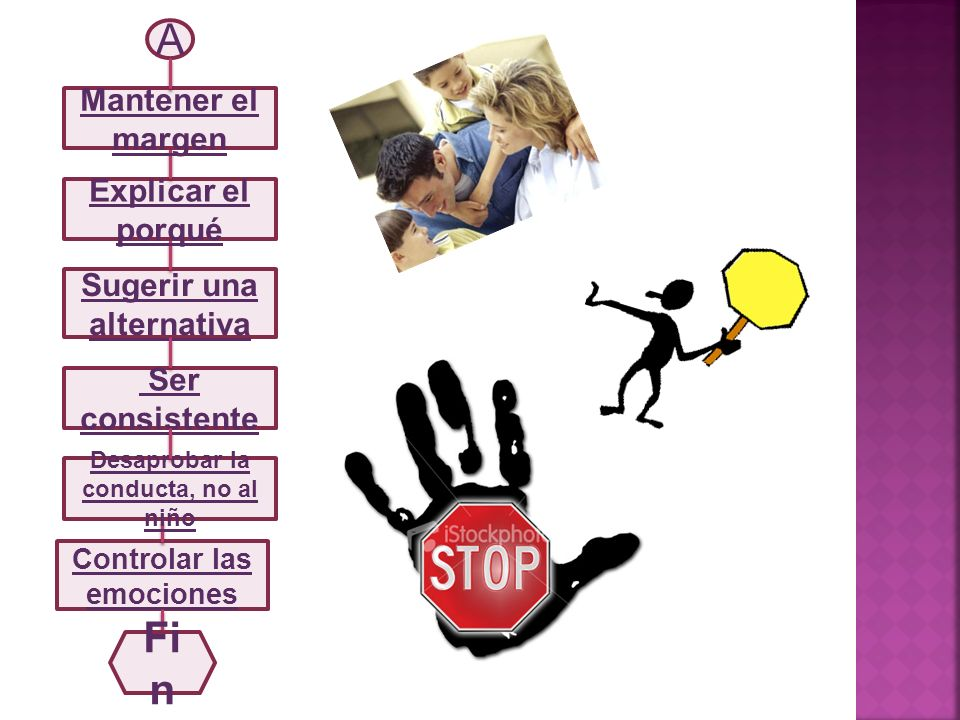 A Sugerir una alternativa Ser consistente Explicar el porqué Mantener el margen Controlar las emociones Desaprobar la conducta, no al niño Fi n