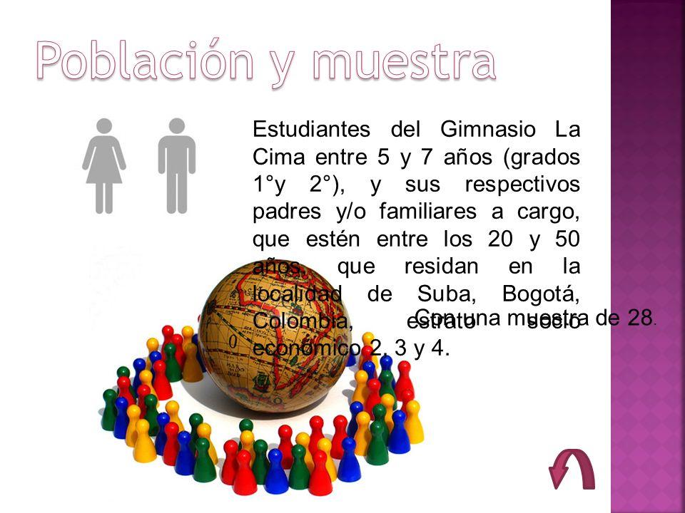 Estudiantes del Gimnasio La Cima entre 5 y 7 años (grados 1°y 2°), y sus respectivos padres y/o familiares a cargo, que estén entre los 20 y 50 años,