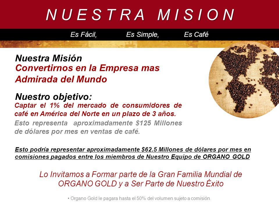 N U E S T R A M I S I O N Es Fácil, Es Simple, Es Café Convertirnos en la Empresa mas Admirada del Mundo Nuestra Misión Nuestro objetivo: Captar el 1%
