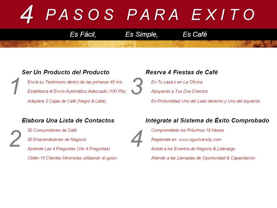 P A S O S P A R A E X I T O P A S O S P A R A E X I T O Es Fácil, Es Simple, Es Café 4 1 Ser Un Producto del Producto 3 Resrva 4 Fiestas de Café Envíe