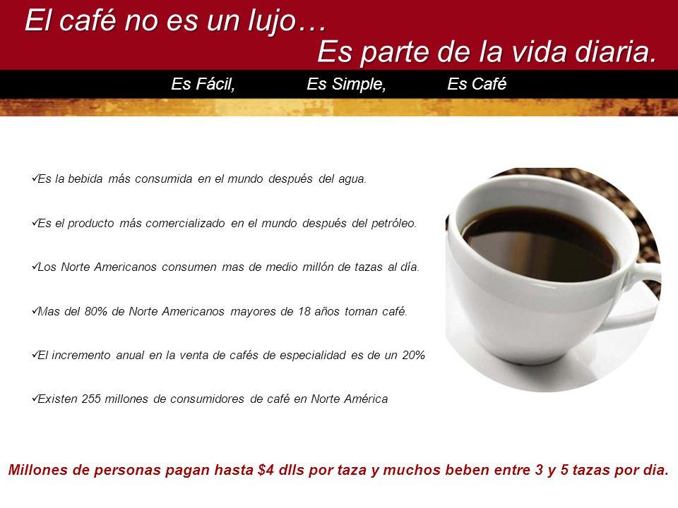 El café no es un lujo… Es Fácil, Es Simple, Es Café Millones de personas pagan hasta $4 dlls por taza y muchos beben entre 3 y 5 tazas por dia. Es la