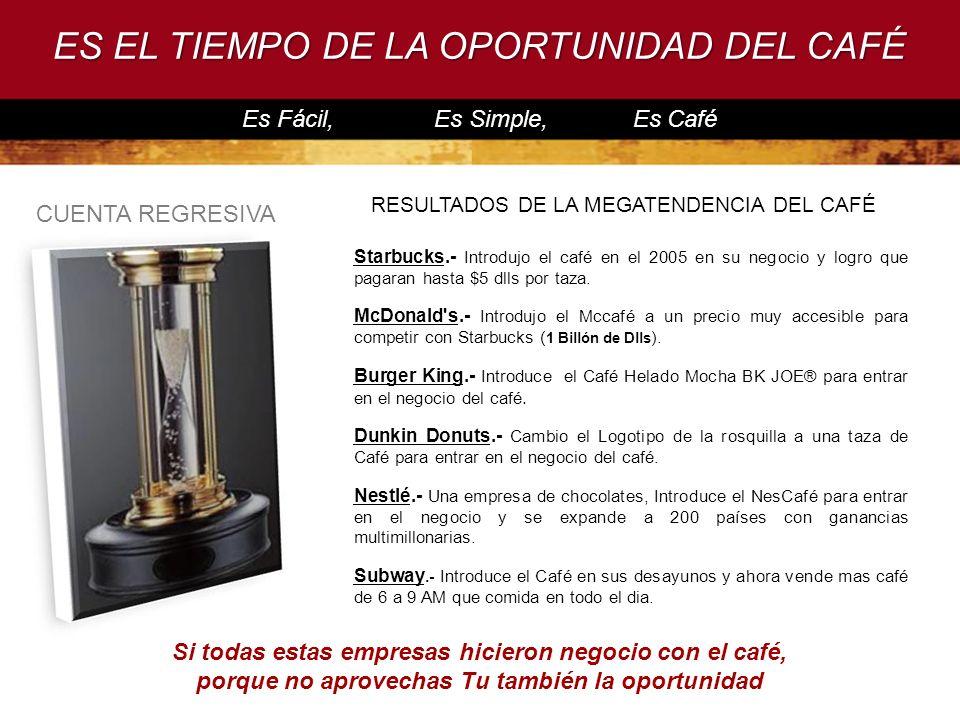 ES EL TIEMPO DE LA OPORTUNIDAD DEL CAFÉ Es Fácil, Es Simple, Es Café Si todas estas empresas hicieron negocio con el café, porque no aprovechas Tu tam