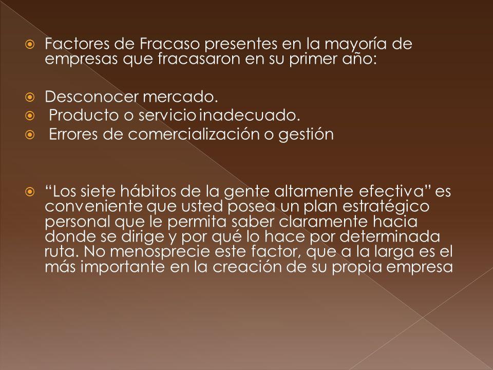 Factores de Fracaso presentes en la mayoría de empresas que fracasaron en su primer año: Desconocer mercado.