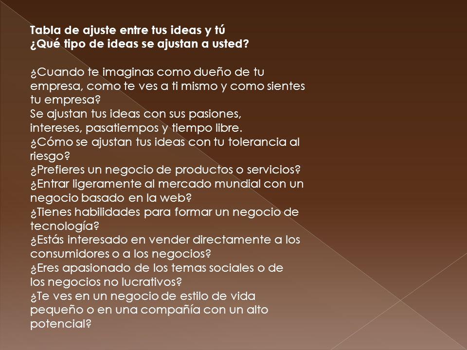 Tabla de ajuste entre tus ideas y tú ¿Qué tipo de ideas se ajustan a usted.