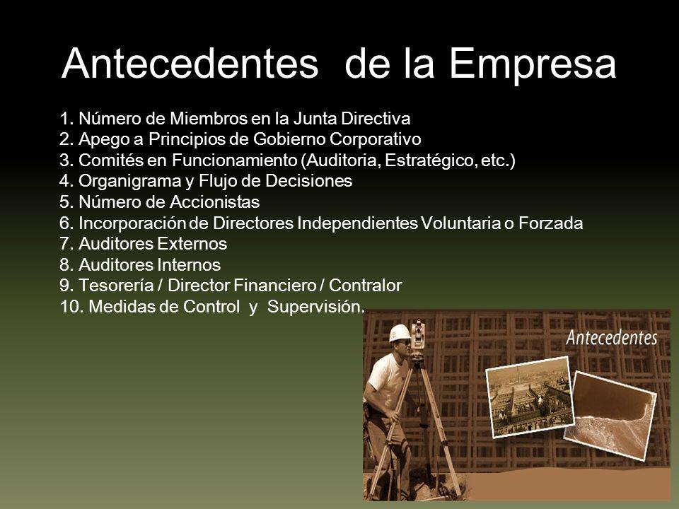 Antecedentes de la Empresa 1. Número de Miembros en la Junta Directiva 2.