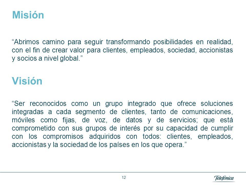 Área: Lorem ipsum Razón Social: Telefónica Misión Abrimos camino para seguir transformando posibilidades en realidad, con el fin de crear valor para c