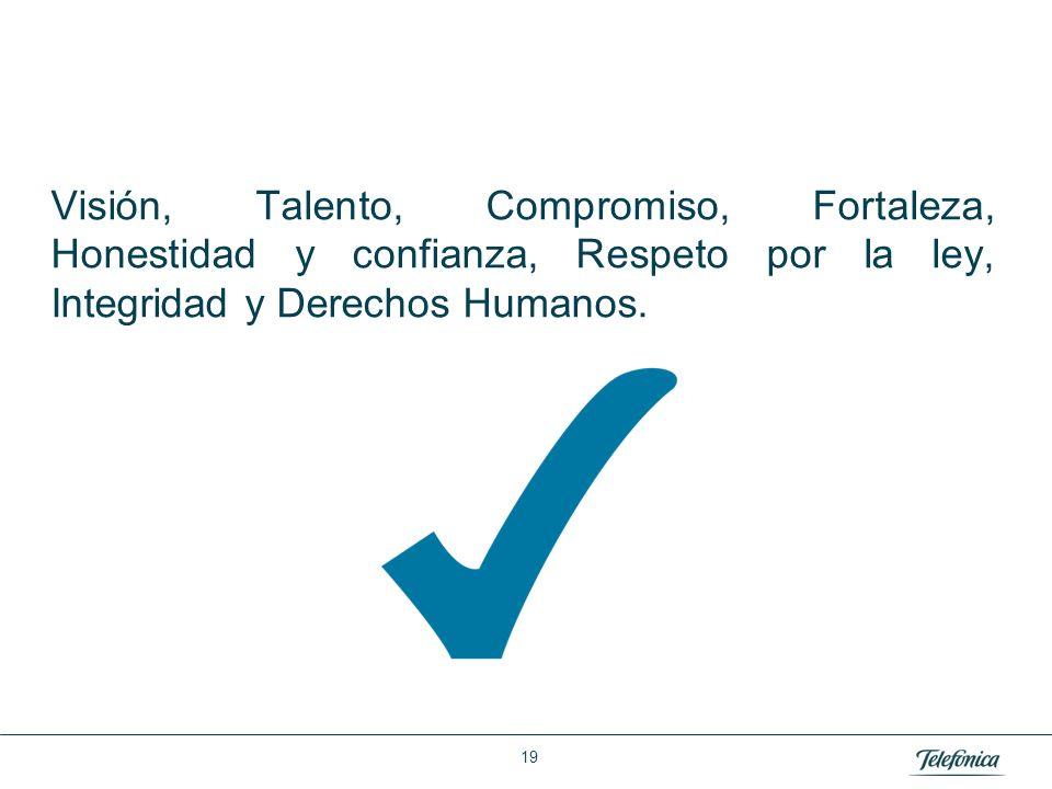 Área: Lorem ipsum Razón Social: Telefónica Visión, Talento, Compromiso, Fortaleza, Honestidad y confianza, Respeto por la ley, Integridad y Derechos H