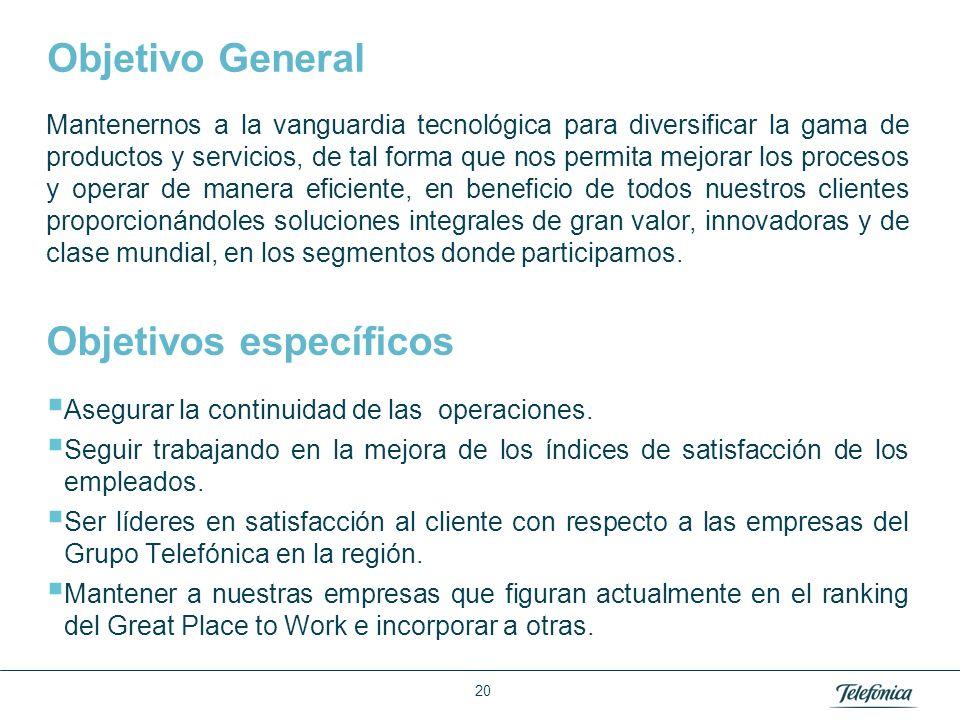 Área: Lorem ipsum Razón Social: Telefónica Objetivo General Mantenernos a la vanguardia tecnológica para diversificar la gama de productos y servicios