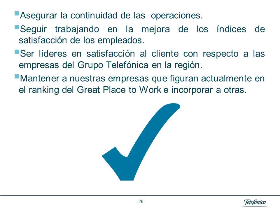 Área: Lorem ipsum Razón Social: Telefónica Asegurar la continuidad de las operaciones. Seguir trabajando en la mejora de los índices de satisfacción d
