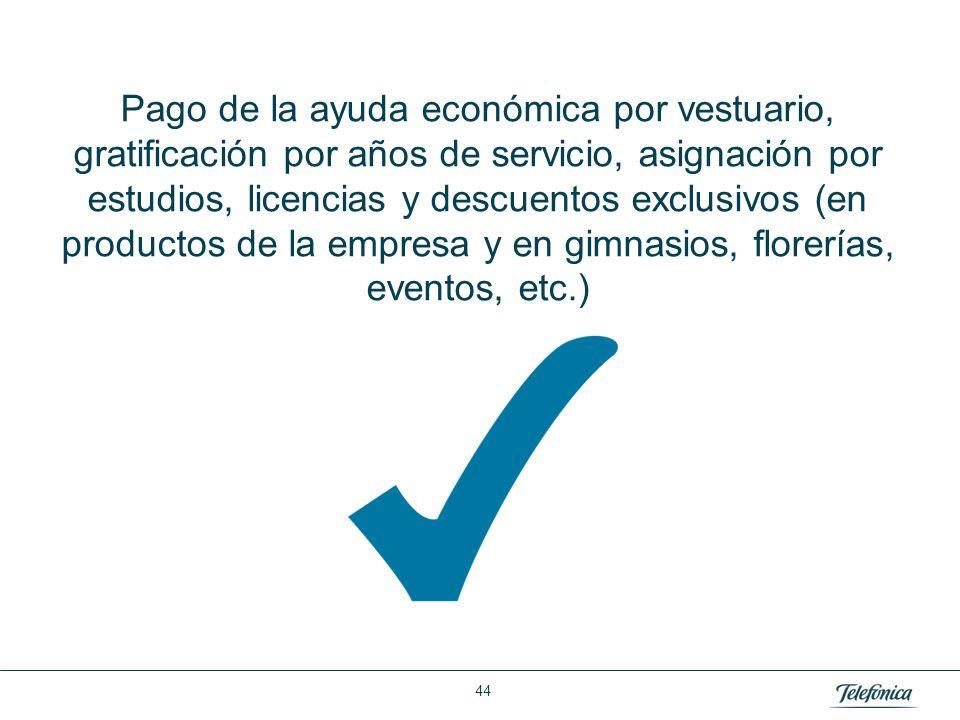 Área: Lorem ipsum Razón Social: Telefónica Pago de la ayuda económica por vestuario, gratificación por años de servicio, asignación por estudios, lice